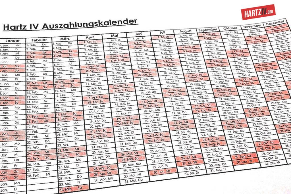 Auszahlungskalender-hartz4